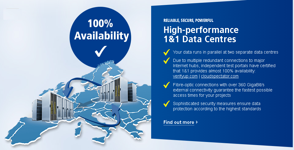 1 & 1 Web Hosting Performance and Reliability