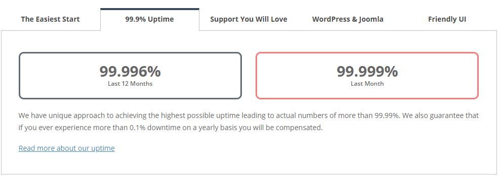 SG-UptimeStatus