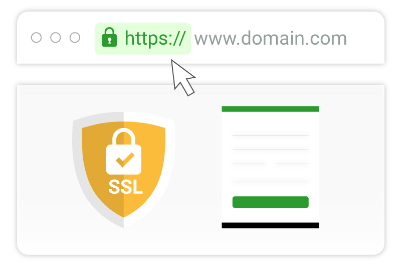 What is an SSL Certificate & Why Do You Need One in 2019?