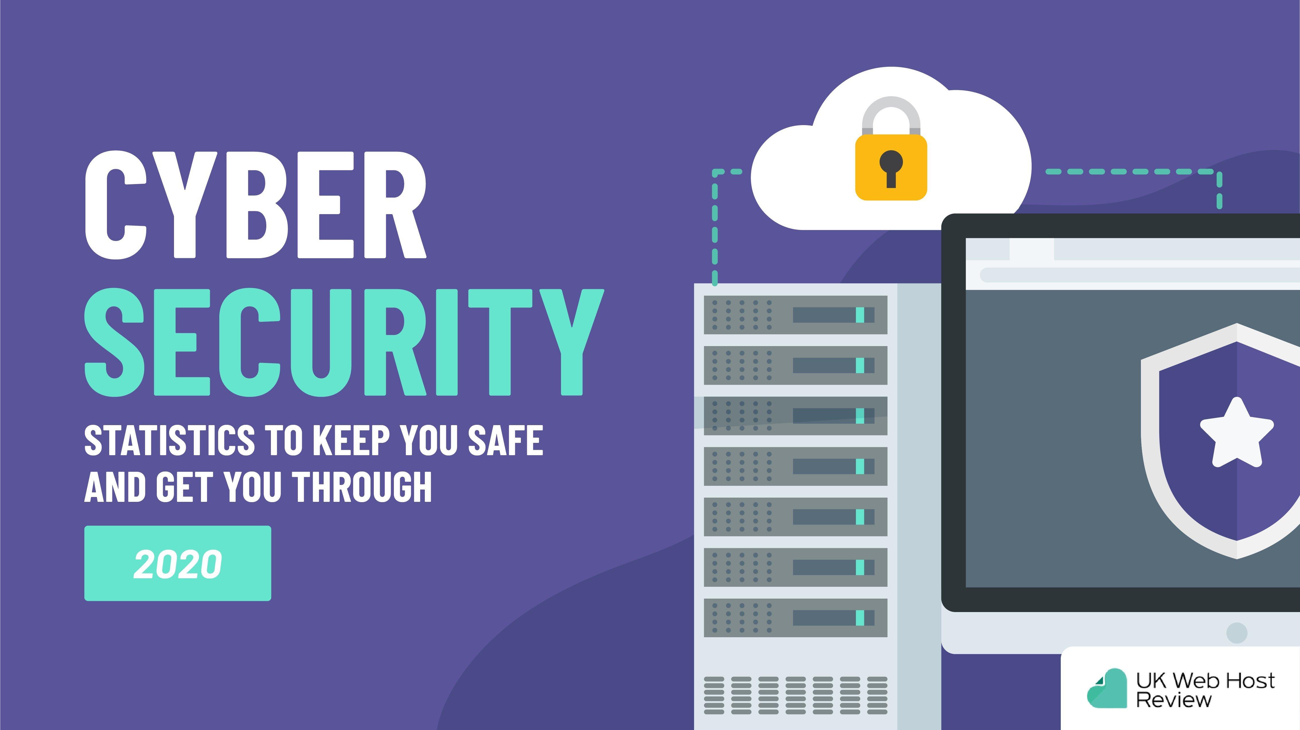 55 Astounding Cybersecurity Statistics in 2020