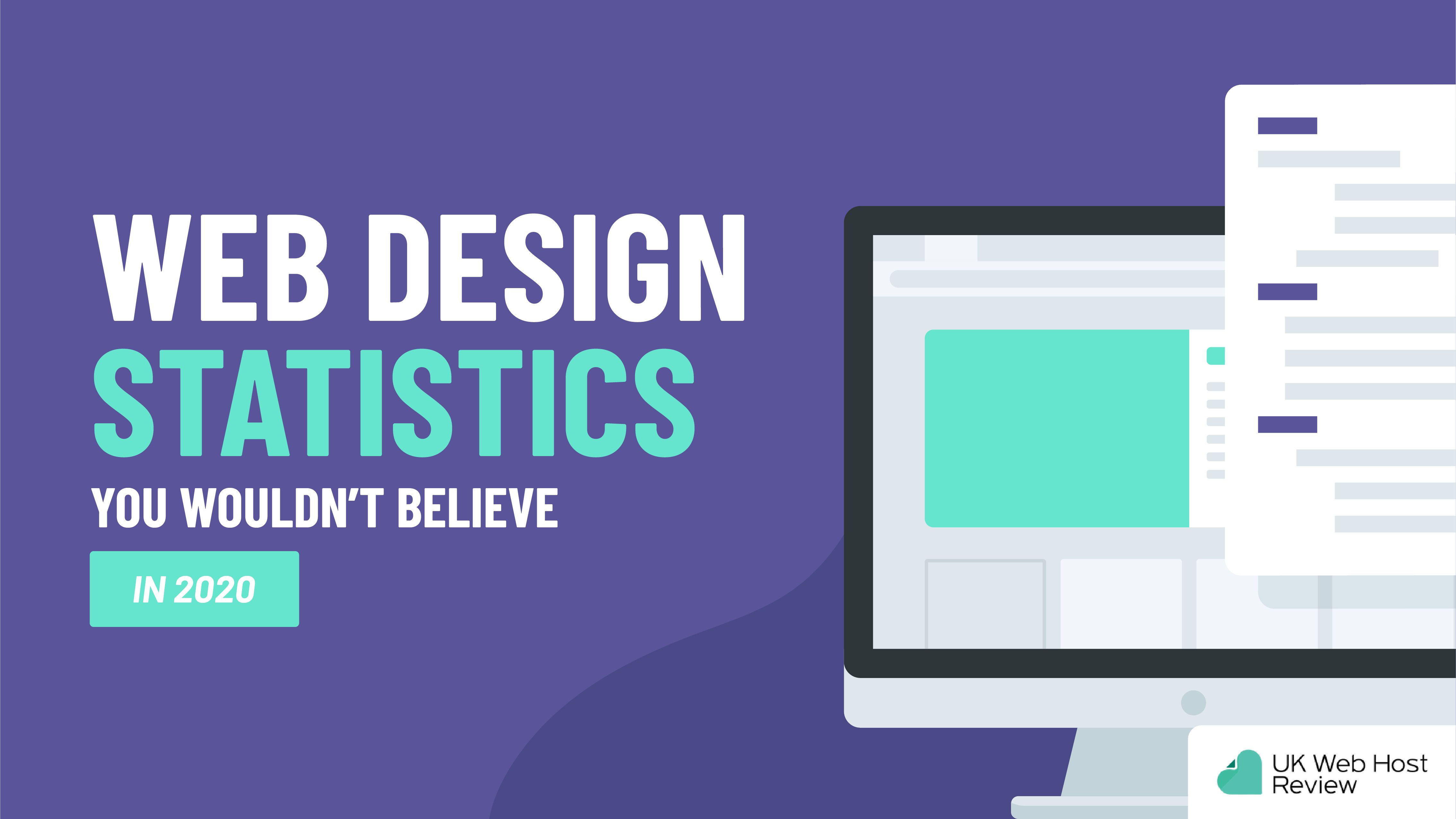 55 Web Design Statistics in 2021 [INFOGRAPHIC]