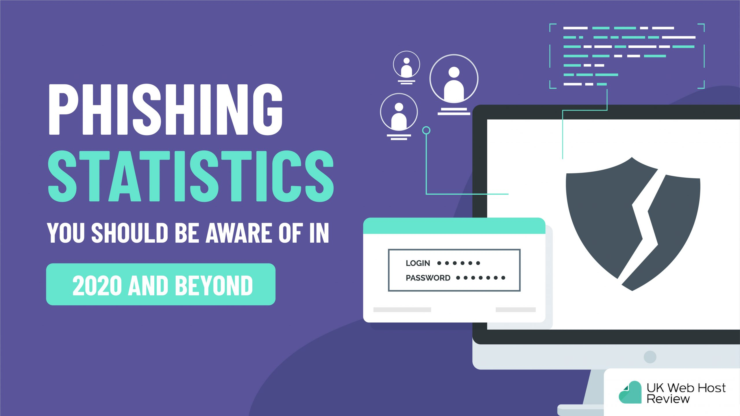 38 Phishing Statistics You Should be Aware of in 2021 and Beyond